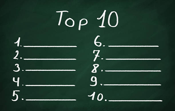 "Top Ten ""Rules"" ofWriting"
